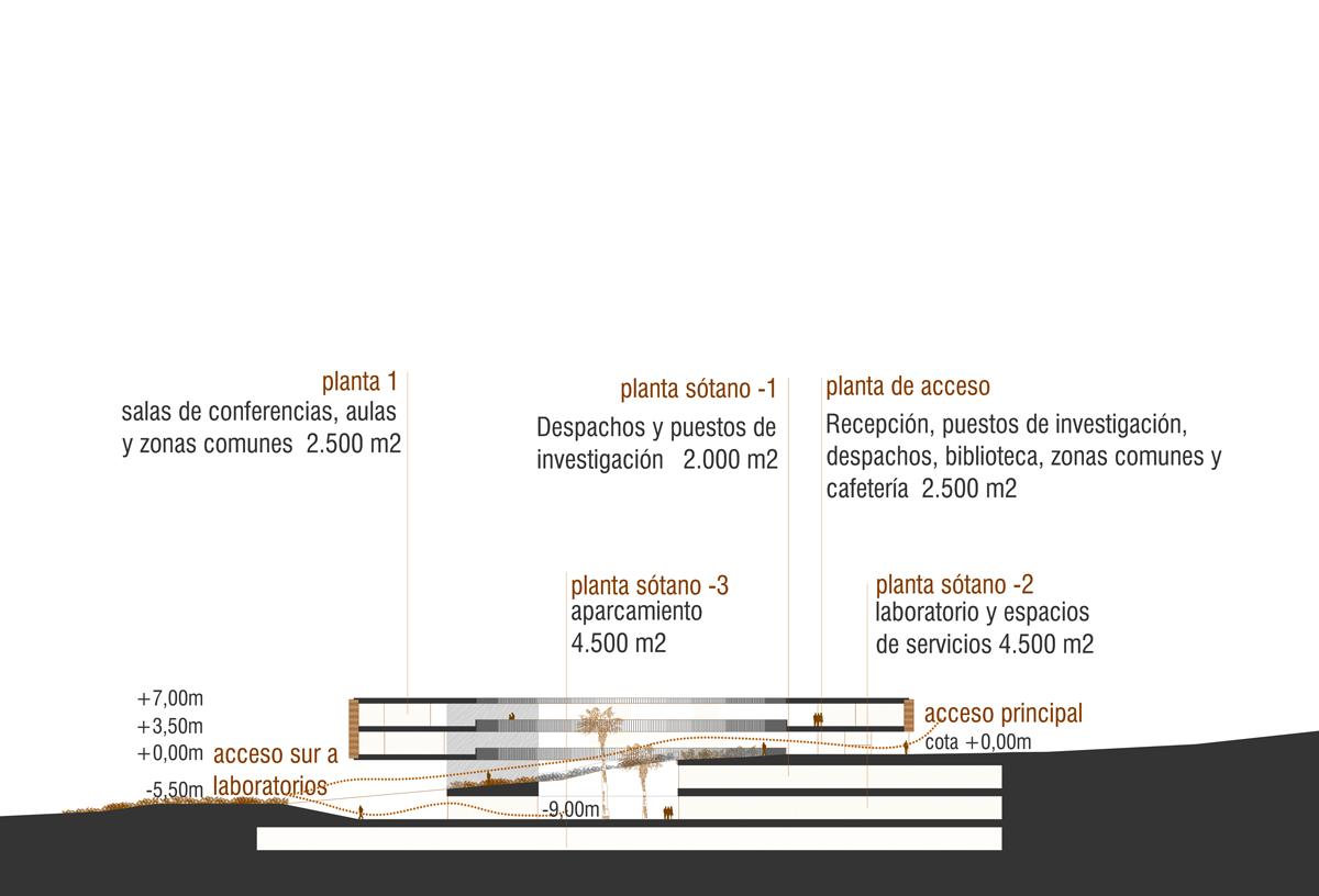 UNIVERSIDAD CENTRAL DEL ECUADOR FACULTAD DE ARQUITECTURA Y URBANISMO ...
